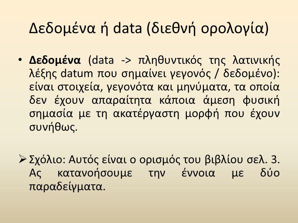 Δεδομένα ή data (διεθνή ορολογία)