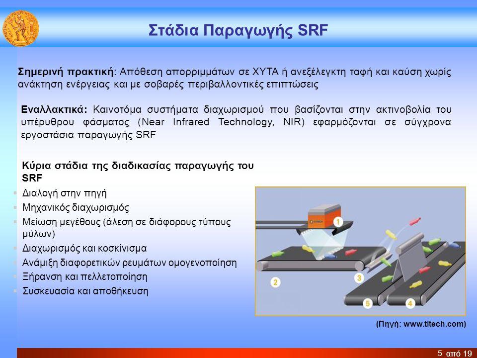 Στάδια Παραγωγής SRF