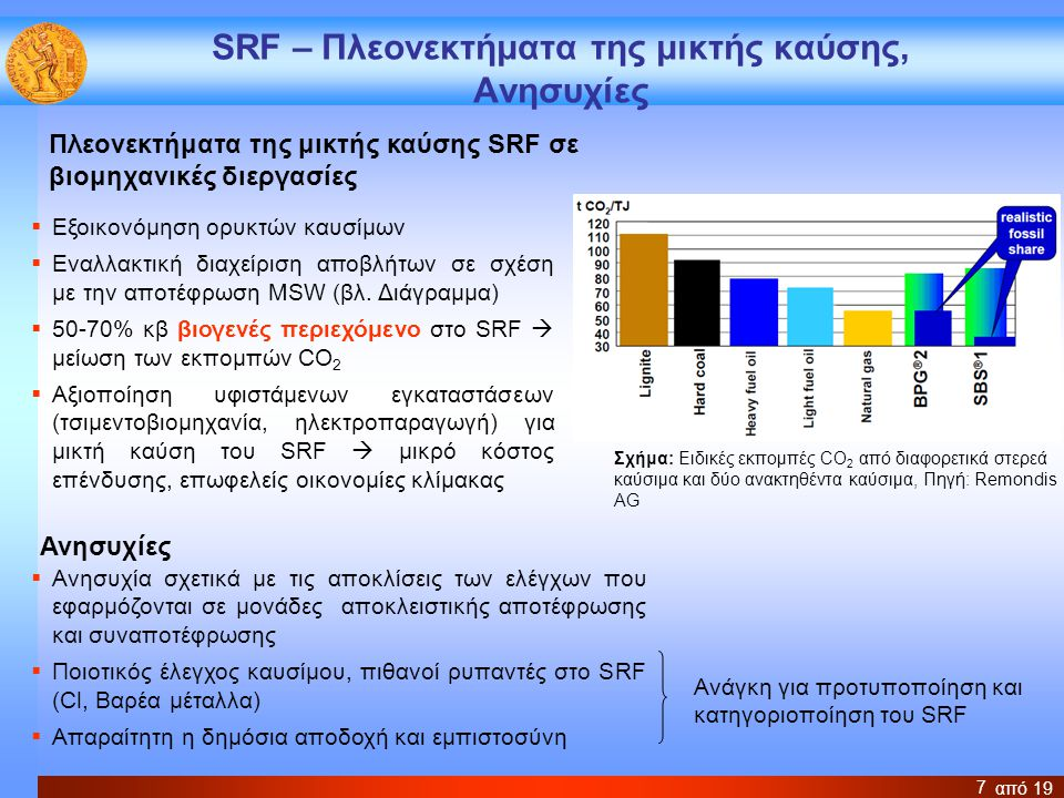 SRF – Πλεονεκτήματα της μικτής καύσης, Ανησυχίες