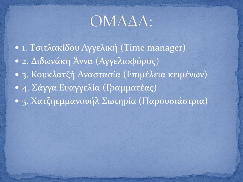 ΟΜΑΔΑ: 1. Τσιτλακίδου Αγγελική (Τime manager)