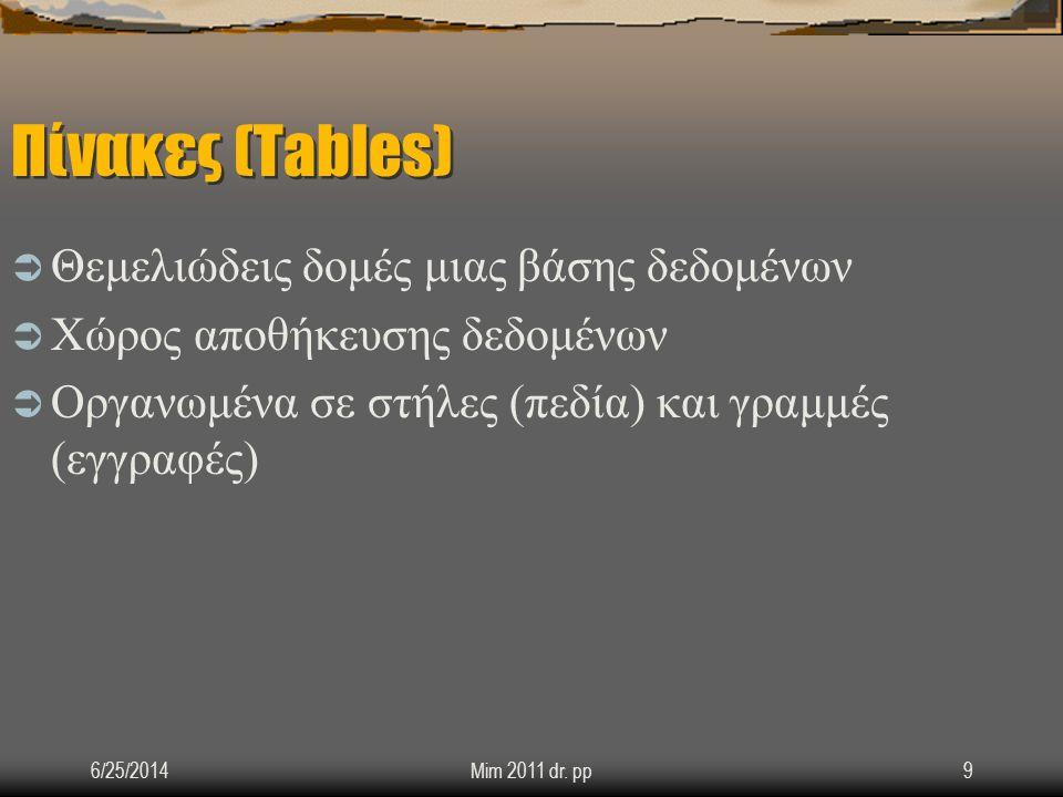 Πίνακες (Tables) Θεμελιώδεις δομές μιας βάσης δεδομένων