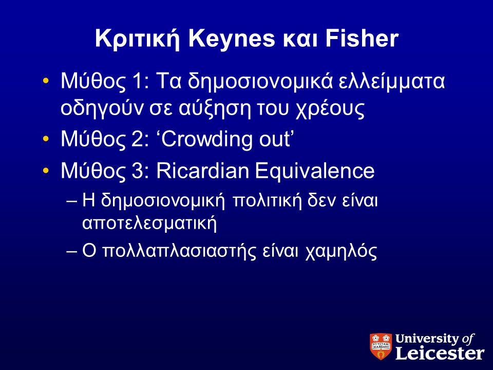 Κριτική Keynes και Fisher