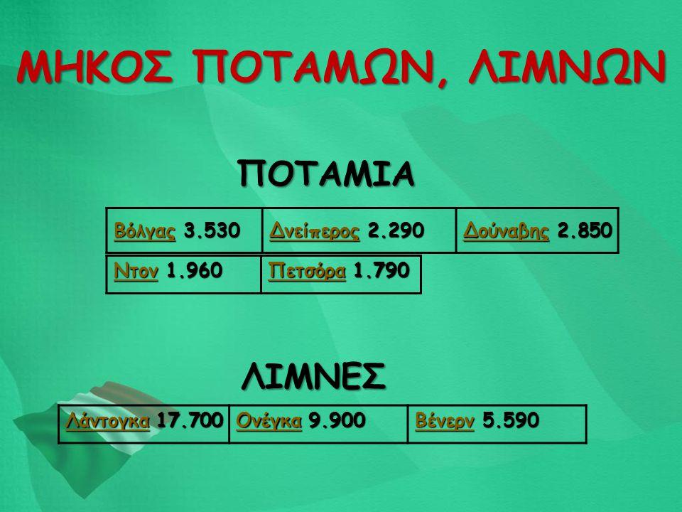 ΜΗΚΟΣ ΠΟΤΑΜΩΝ, ΛΙΜΝΩΝ ΠΟΤΑΜΙΑ ΛΙΜΝΕΣ Βόλγας 3.530 Δνείπερος 2.290