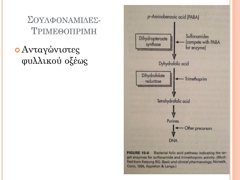 Σουλφοναμιδεσ-Τριμεθοπριμη