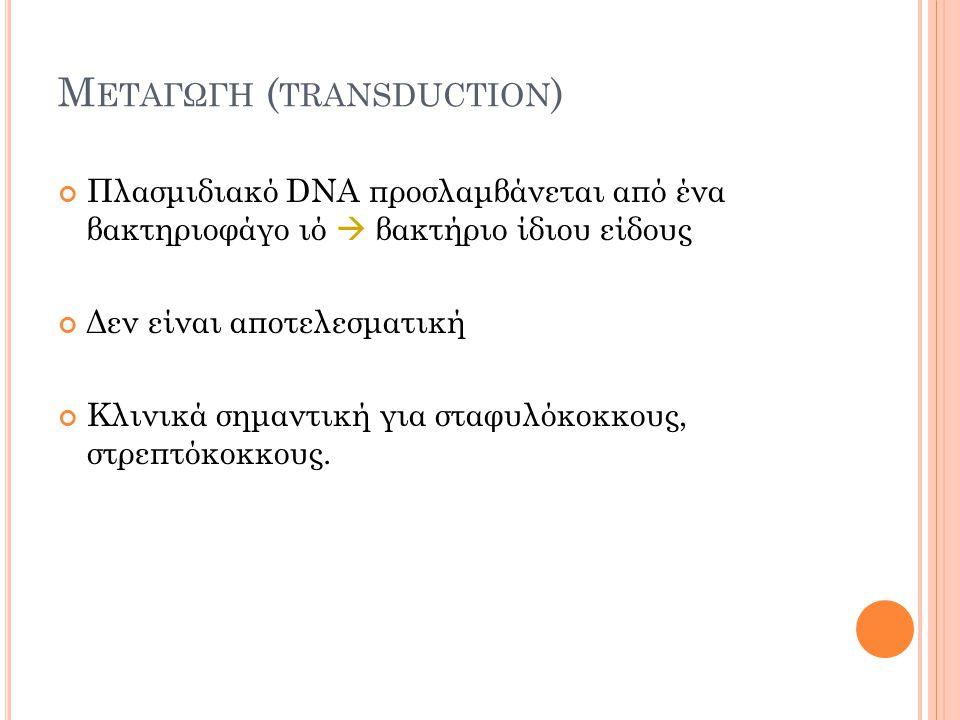 Μεταγωγη (transduction)