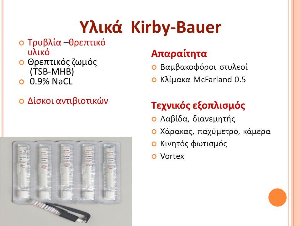 Υλικά Kirby-Bauer Απαραίτητα Τεχνικός εξοπλισμός Τρυβλία –θρεπτικό