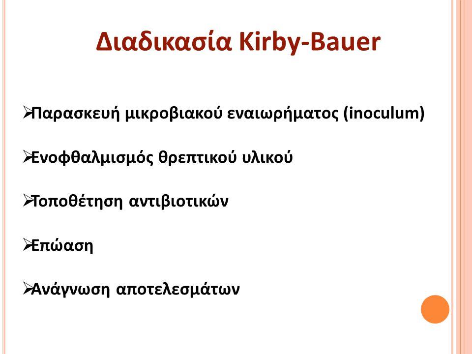 Διαδικασία Kirby-Bauer