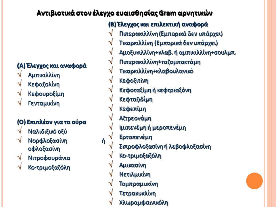 Αντιβιοτικά στον έλεγχο ευαισθησίας Gram αρνητικών