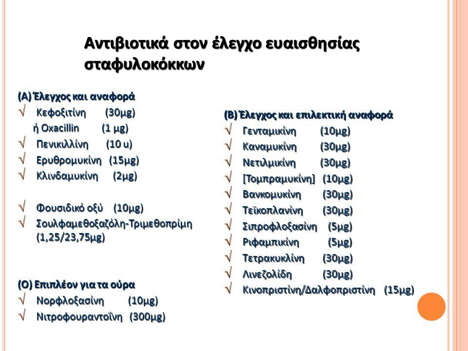 Αντιβιοτικά στον έλεγχο ευαισθησίας σταφυλοκόκκων