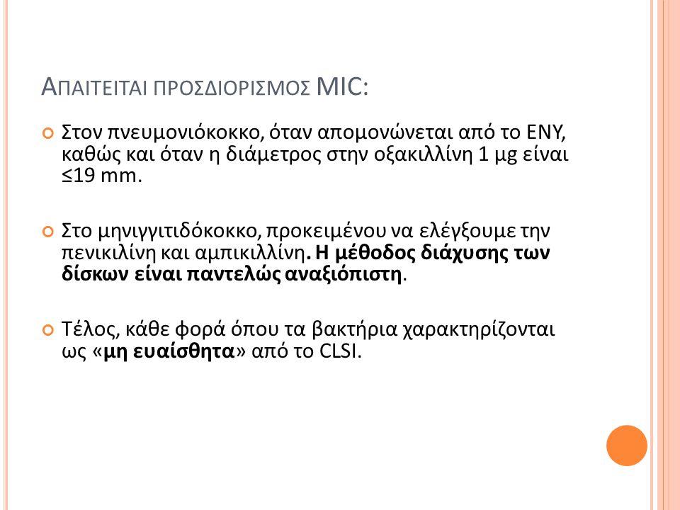 Απαιτειται προσδιορισμοσ MIC: