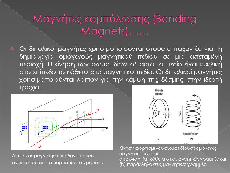Μαγνήτες καμπύλωσης (Bending Magnets)……