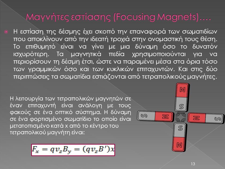 Μαγνήτες εστίασης (Focusing Magnets)….