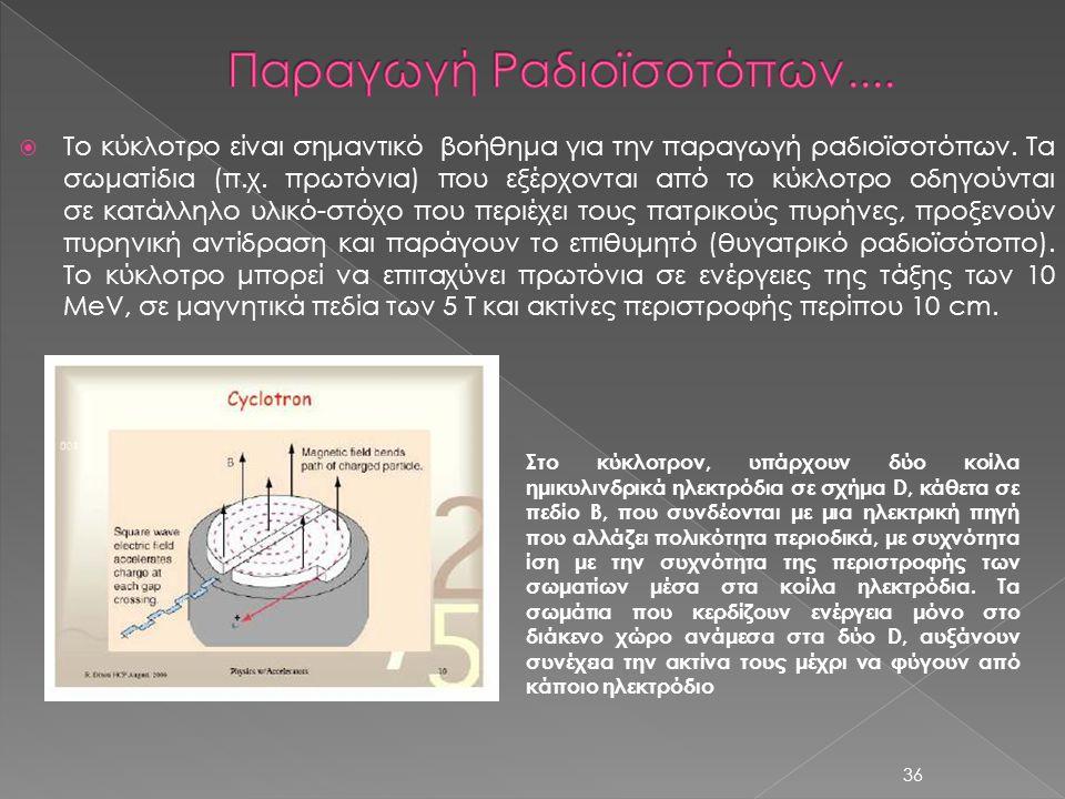 Παραγωγή Ραδιοϊσοτόπων....