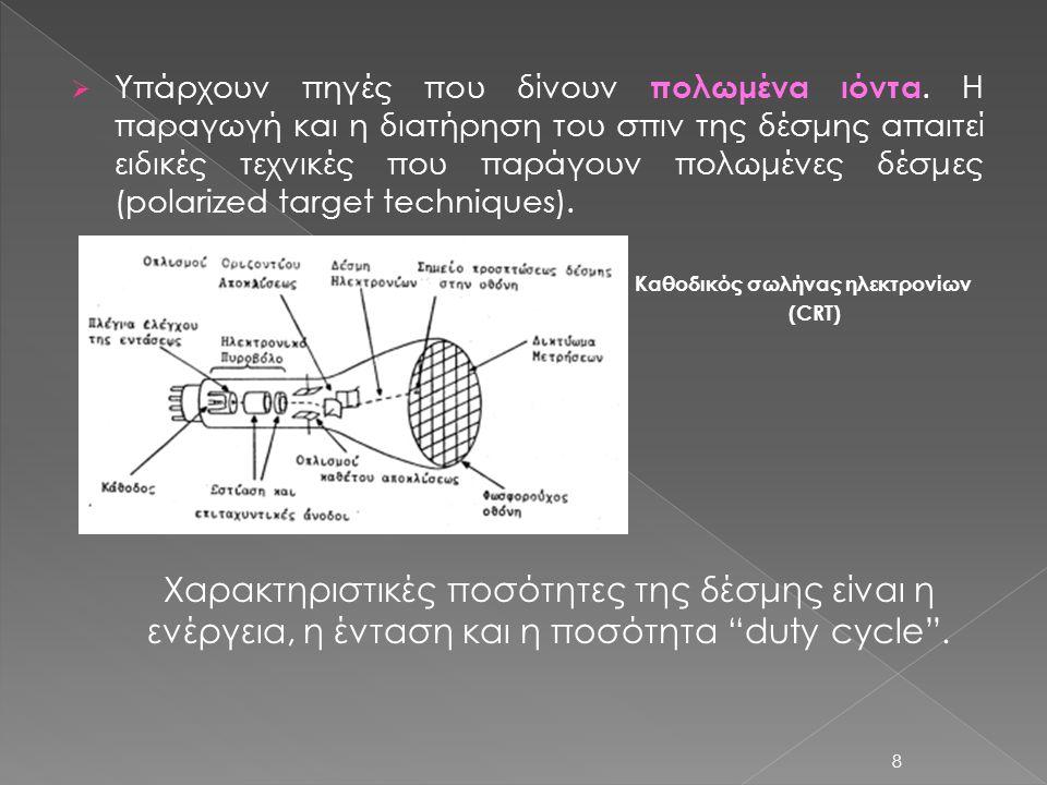 Καθοδικός σωλήνας ηλεκτρονίων