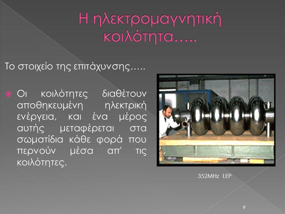H ηλεκτρομαγνητική κοιλότητα…..