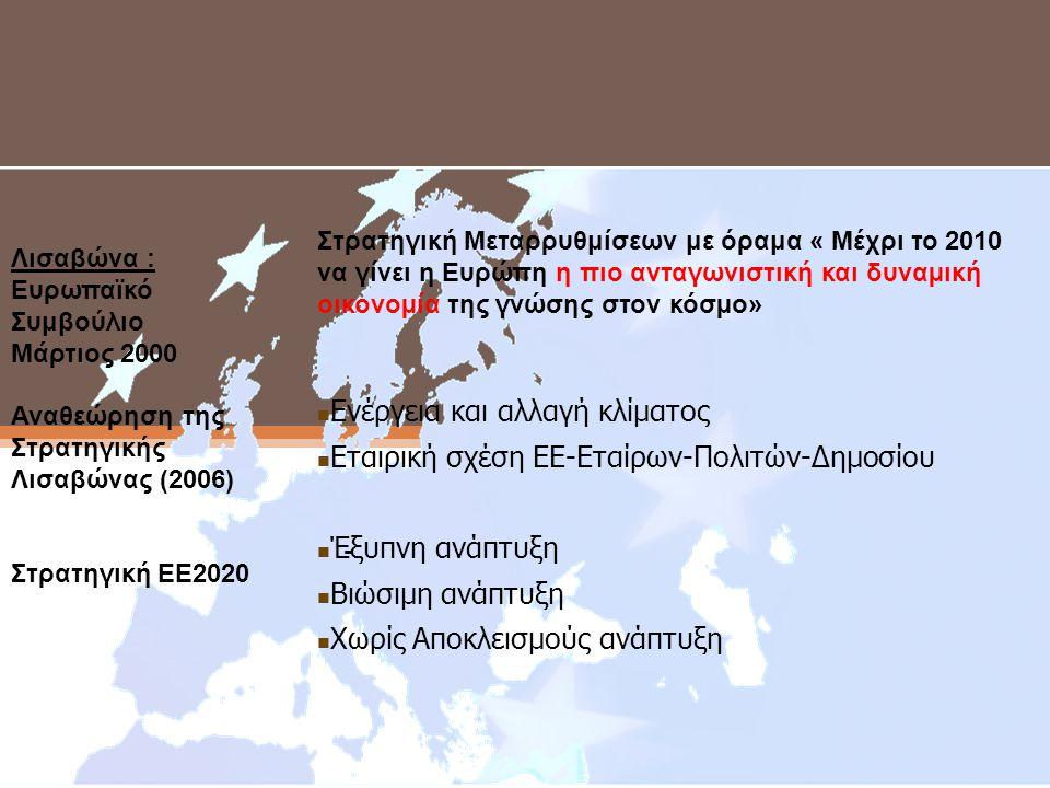 ΠΡΟΤΕΡΑΙΟΤΗΤΕΣ ΕΕ Ι Ενέργεια και αλλαγή κλίματος