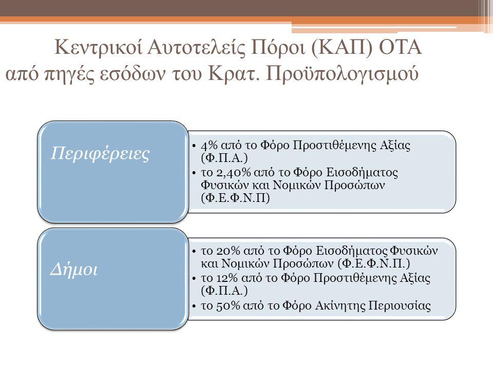 Κεντρικοί Αυτοτελείς Πόροι (ΚΑΠ) ΟΤΑ από πηγές εσόδων του Κρατ