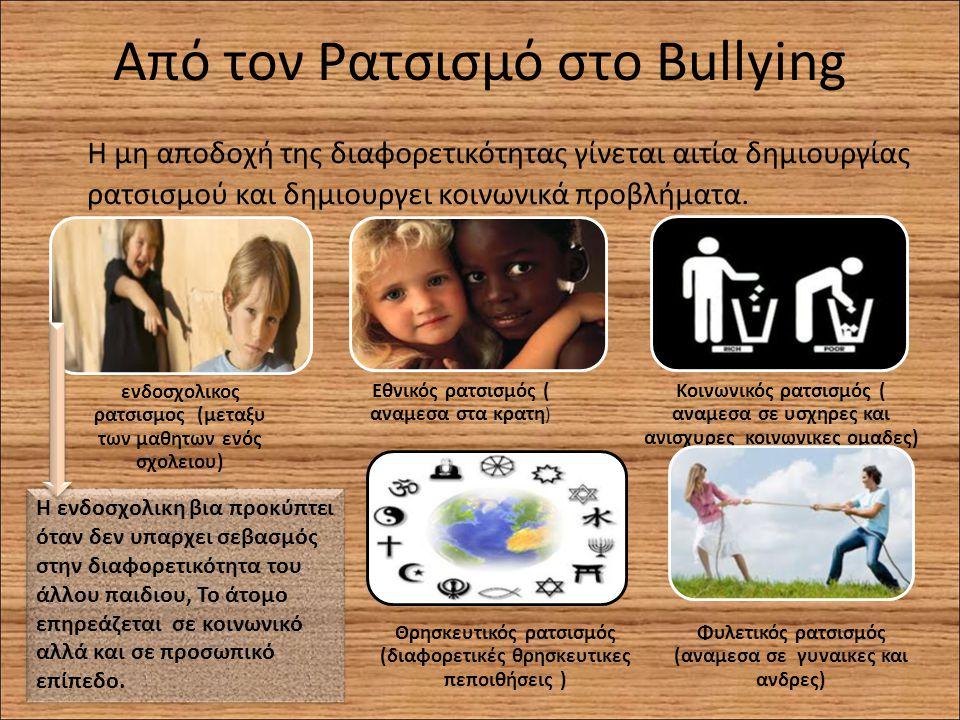 Από τον Ρατσισμό στο Bullying