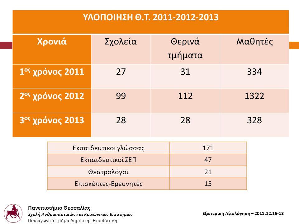 ΥΛΟΠΟΙΗΣΗ Θ.Τ. 2011-2012-2013 Χρονιά Σχολεία Θερινά τμήματα Mαθητές