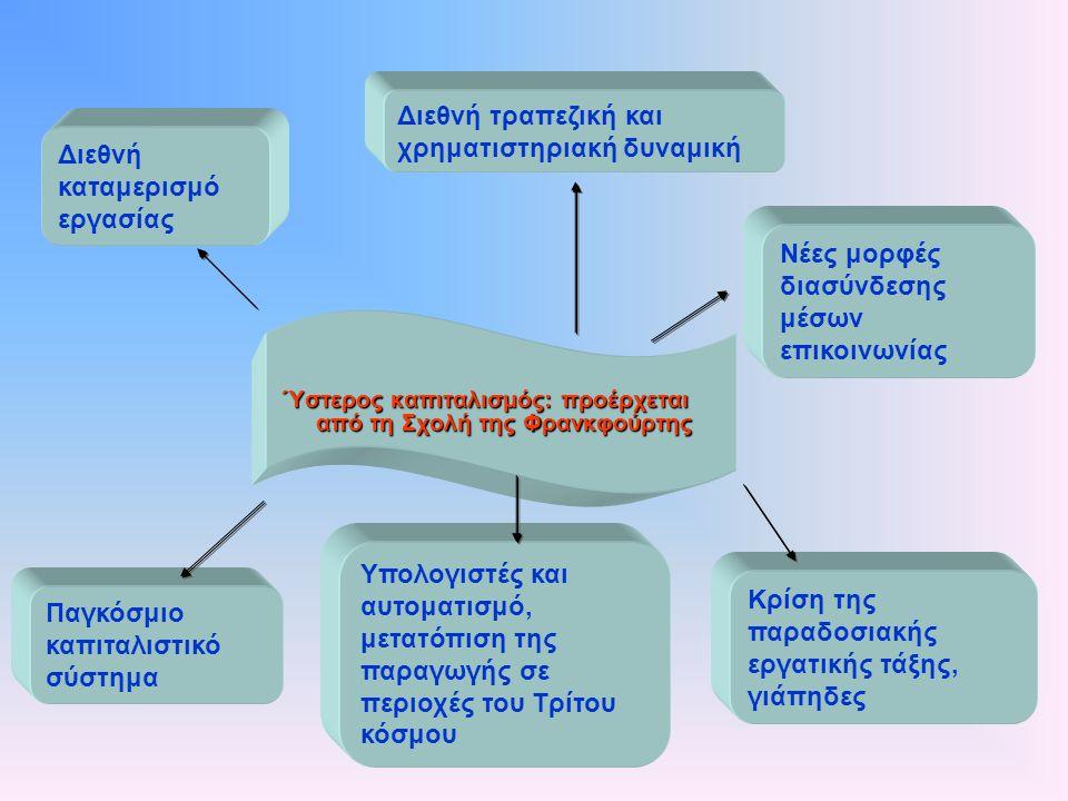 Διεθνή τραπεζική και χρηματιστηριακή δυναμική