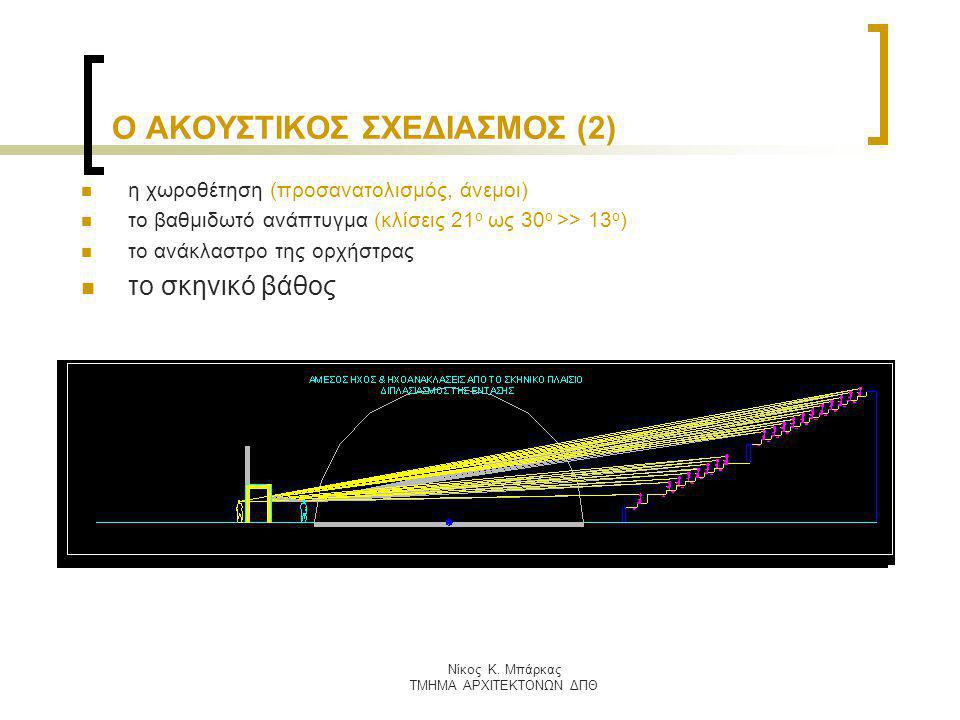 Ο ΑΚΟΥΣΤΙΚΟΣ ΣΧΕΔΙΑΣΜΟΣ (2)