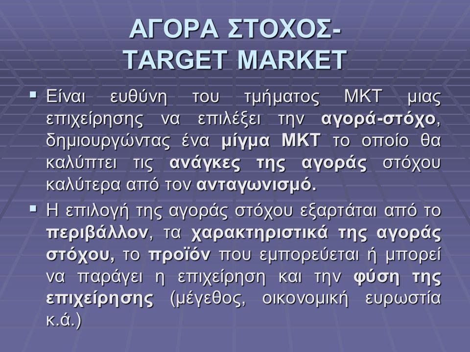 ΑΓΟΡΑ ΣΤΟΧΟΣ- TARGET MARKET