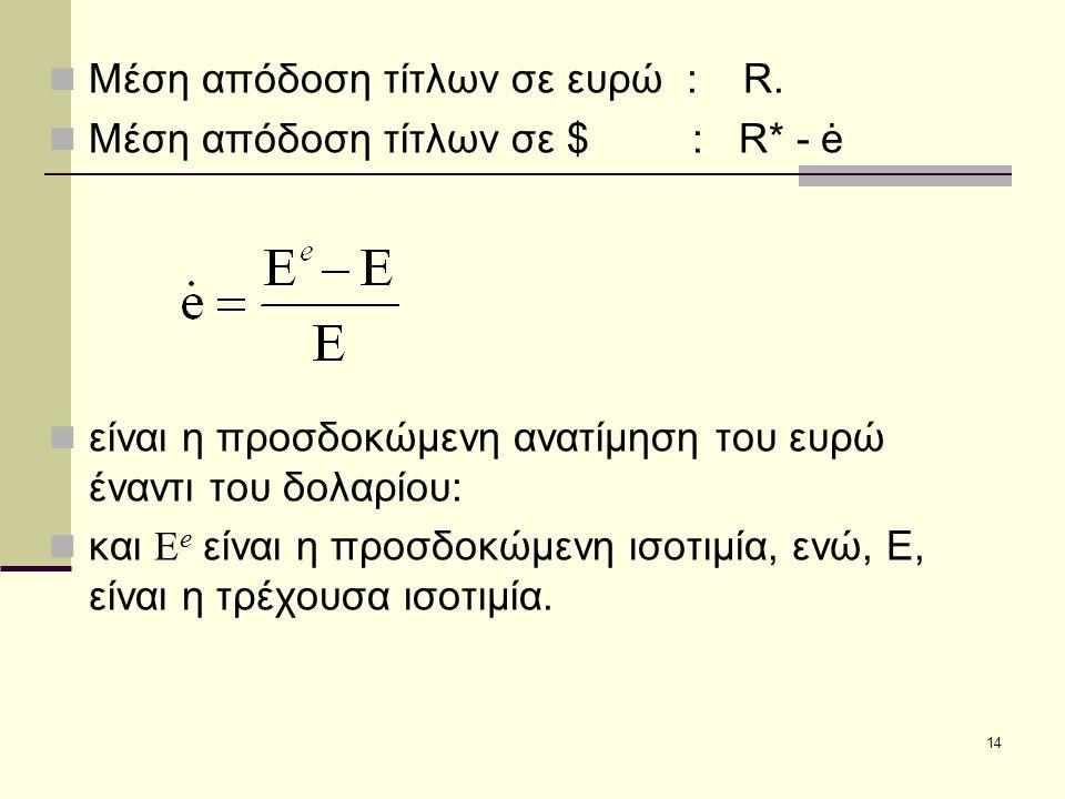 Mέση απόδοση τίτλων σε ευρώ : R.