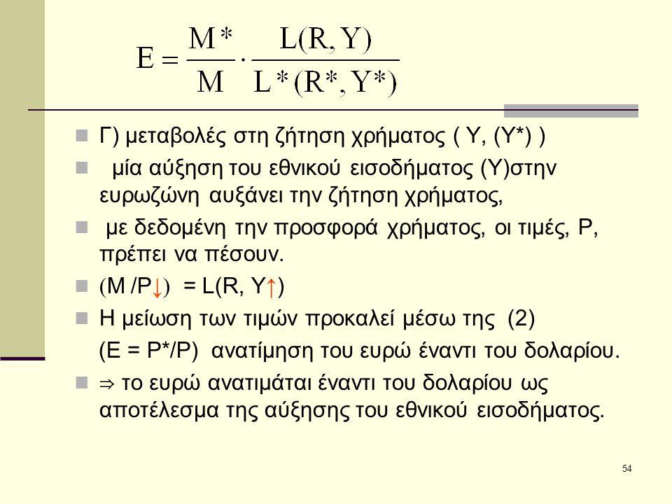 Γ) μεταβολές στη ζήτηση χρήματος ( Y, (Y*) )