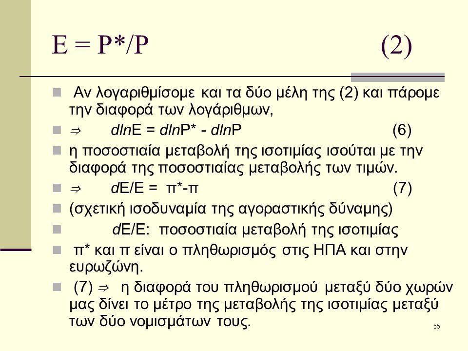 Ε = P*/P (2) Αν λογαριθμίσομε και τα δύο μέλη της (2) και πάρομε την διαφορά των λογάριθμων,