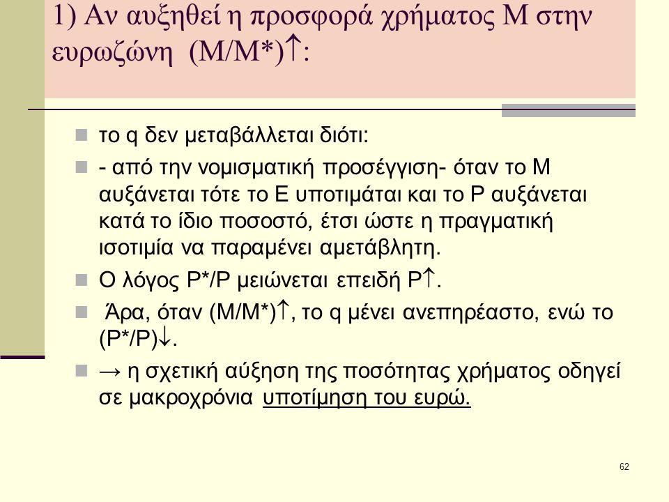 1) Αν αυξηθεί η προσφορά χρήματος Μ στην ευρωζώνη (Μ/Μ*):