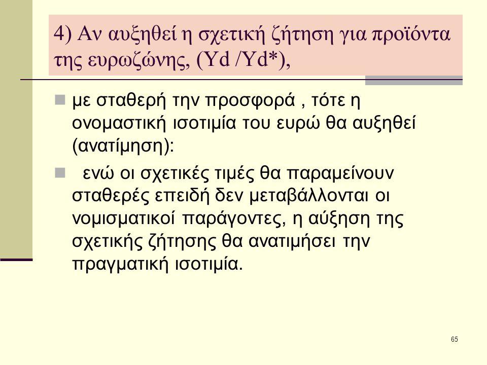 4) Αν αυξηθεί η σχετική ζήτηση για προϊόντα της ευρωζώνης, (Υd /Υd*),