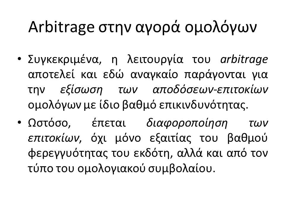 Arbitrage στην αγορά ομολόγων