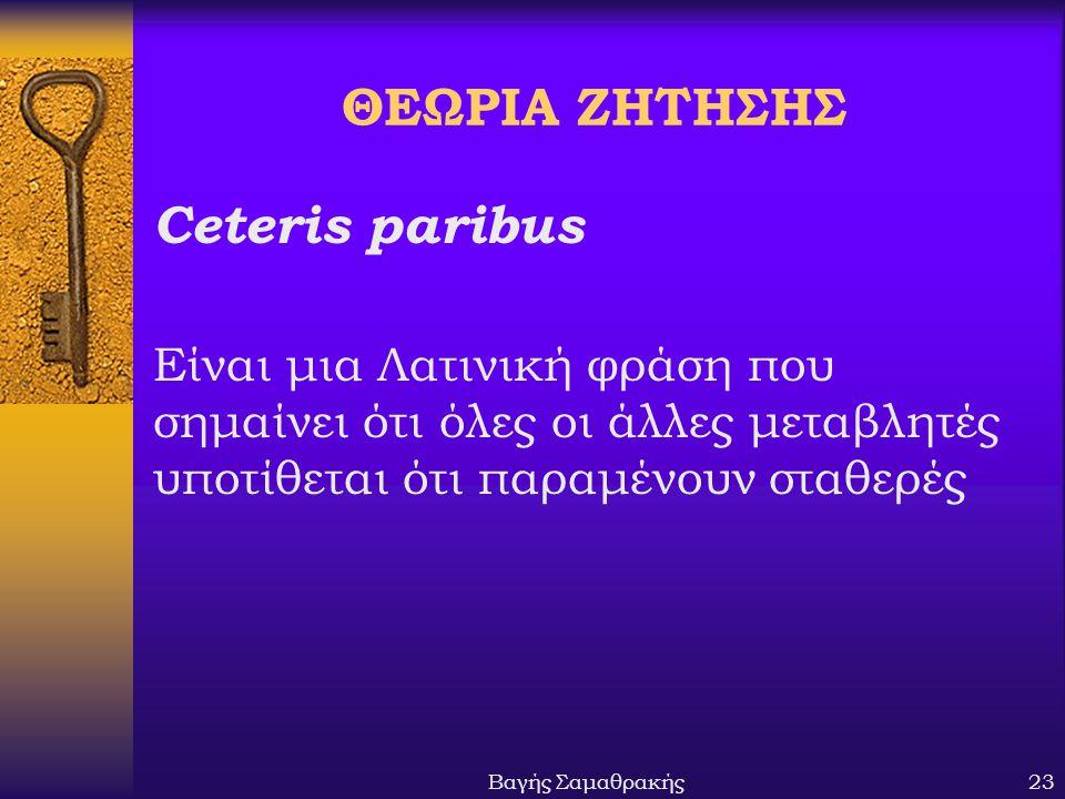 ΘΕΩΡΙΑ ΖΗΤΗΣΗΣ Ceteris paribus