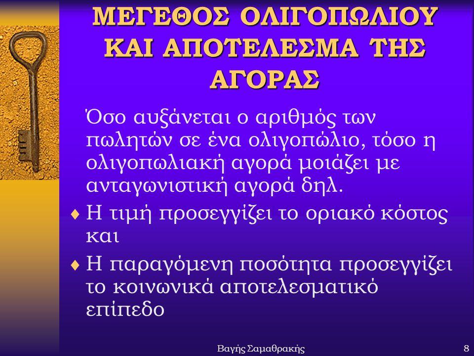 ΜΕΓΕΘΟΣ ΟΛΙΓΟΠΩΛΙΟΥ ΚΑΙ ΑΠΟΤΕΛΕΣΜΑ ΤΗΣ ΑΓΟΡΑΣ