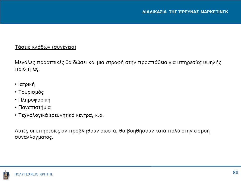 ΔΙΑΔΙΚΑΣΙΑ ΤΗΣ ΈΡΕΥΝΑΣ ΜΑΡΚΕΤΙΝΓΚ
