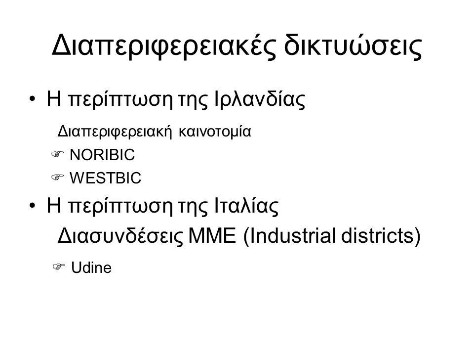 Διαπεριφερειακές δικτυώσεις
