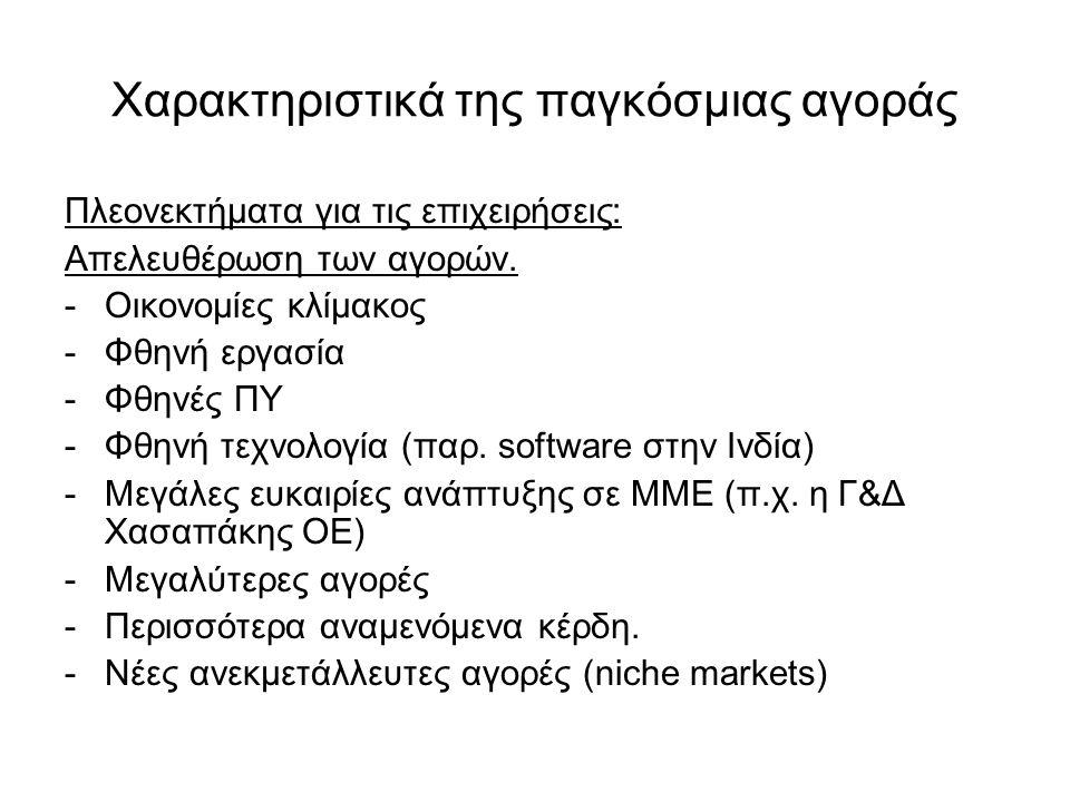 Χαρακτηριστικά της παγκόσμιας αγοράς