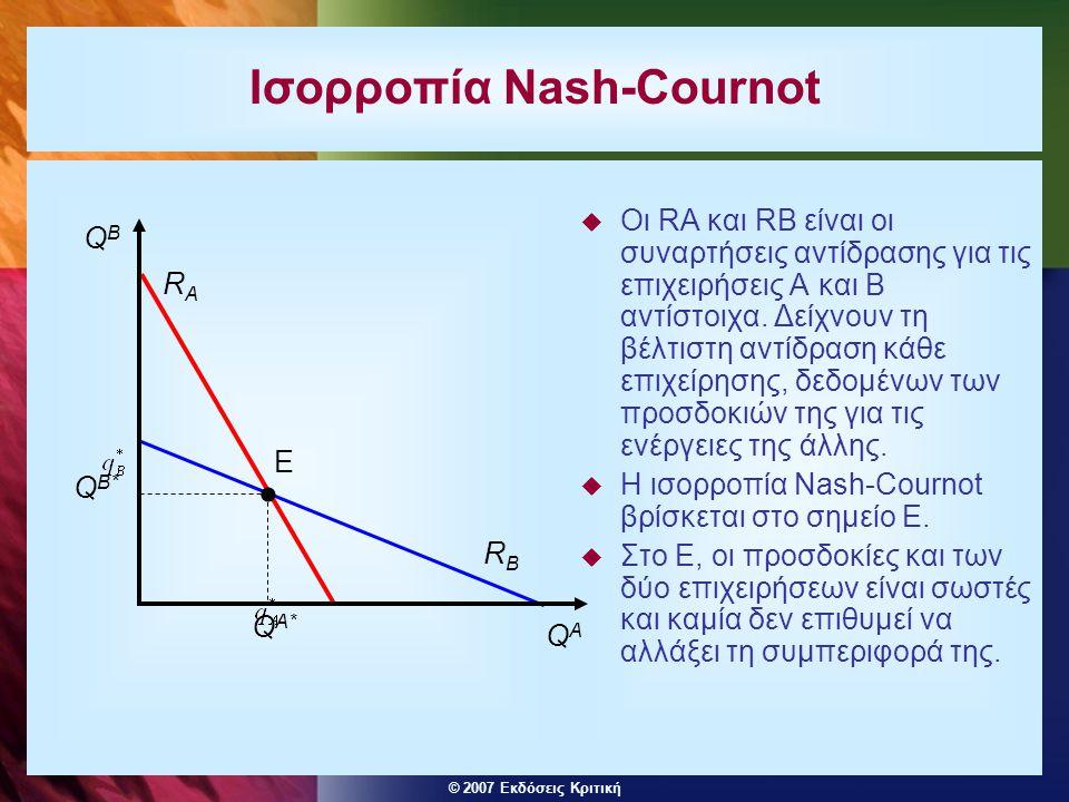 Ισορροπία Nash-Cournot