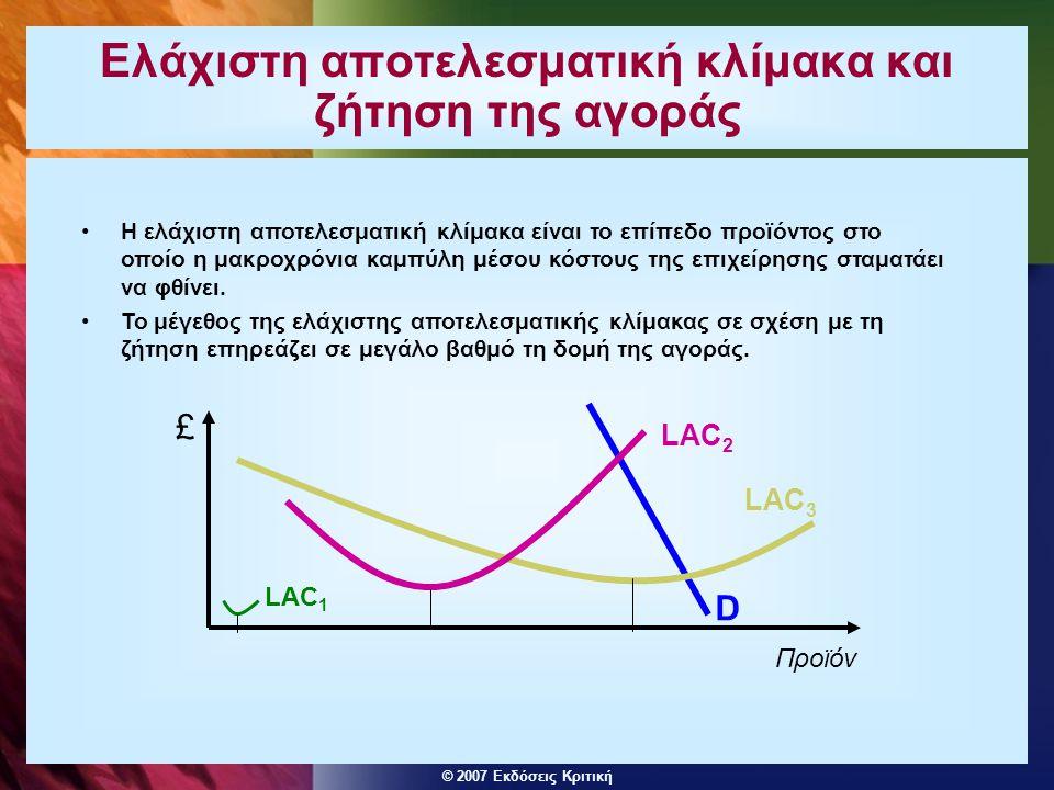 Ελάχιστη αποτελεσματική κλίμακα και ζήτηση της αγοράς