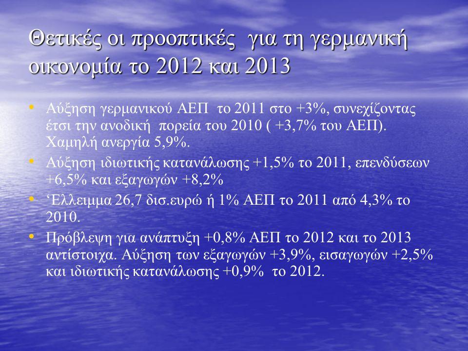 Θετικές οι προοπτικές για τη γερμανική οικονομία το 2012 και 2013
