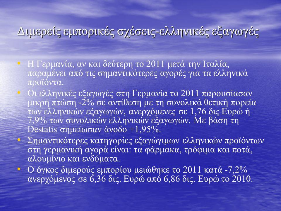 Διμερείς εμπορικές σχέσεις-ελληνικές εξαγωγές