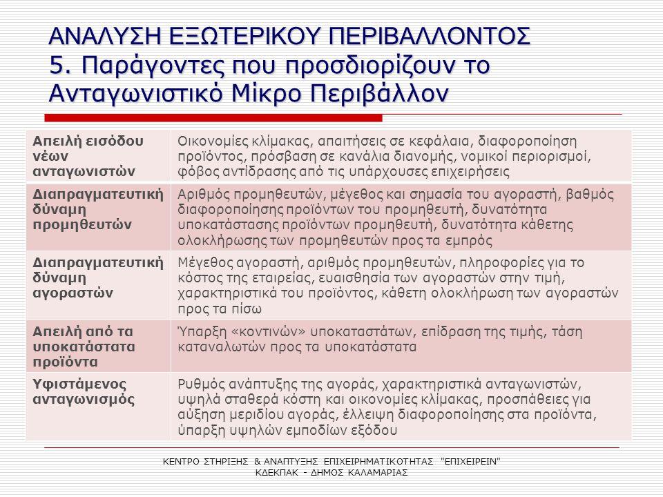 ΑΝΑΛΥΣΗ ΕΞΩΤΕΡΙΚΟΥ ΠΕΡΙΒΑΛΛΟΝΤΟΣ 5