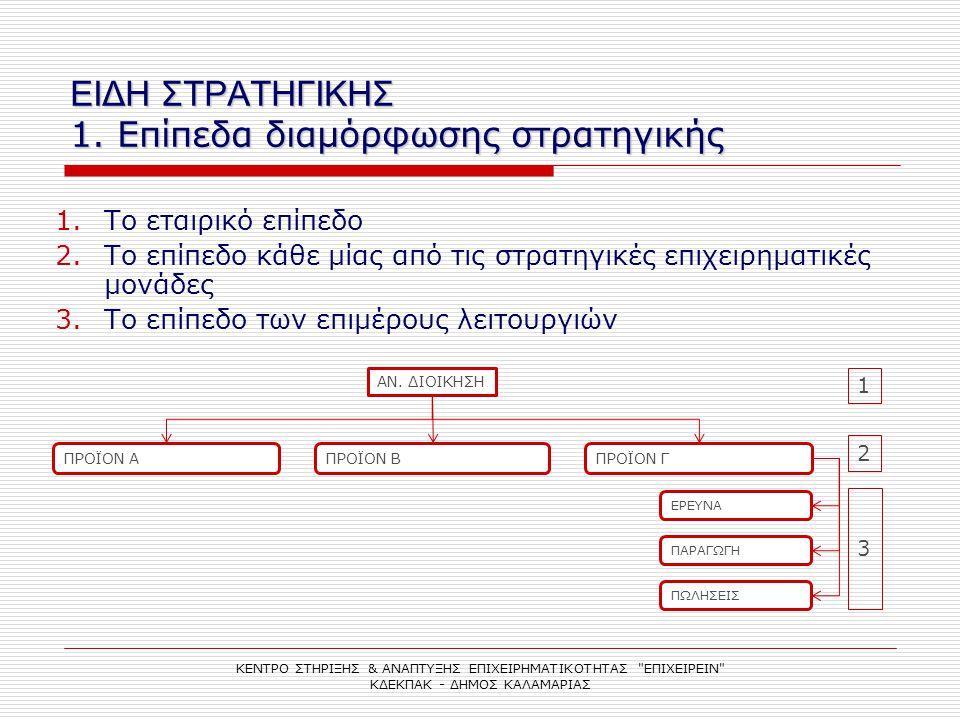 ΕΙΔΗ ΣΤΡΑΤΗΓΙΚΗΣ 1. Επίπεδα διαμόρφωσης στρατηγικής