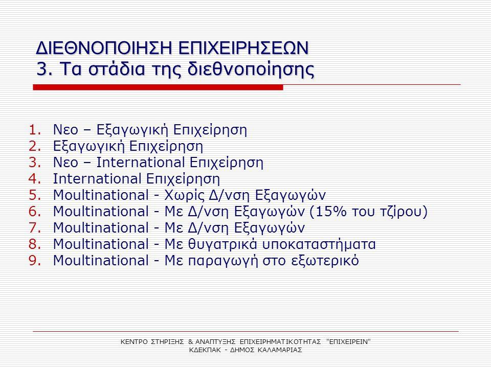 ΔΙΕΘΝΟΠΟΙΗΣΗ ΕΠΙΧΕΙΡΗΣΕΩΝ 3. Τα στάδια της διεθνοποίησης