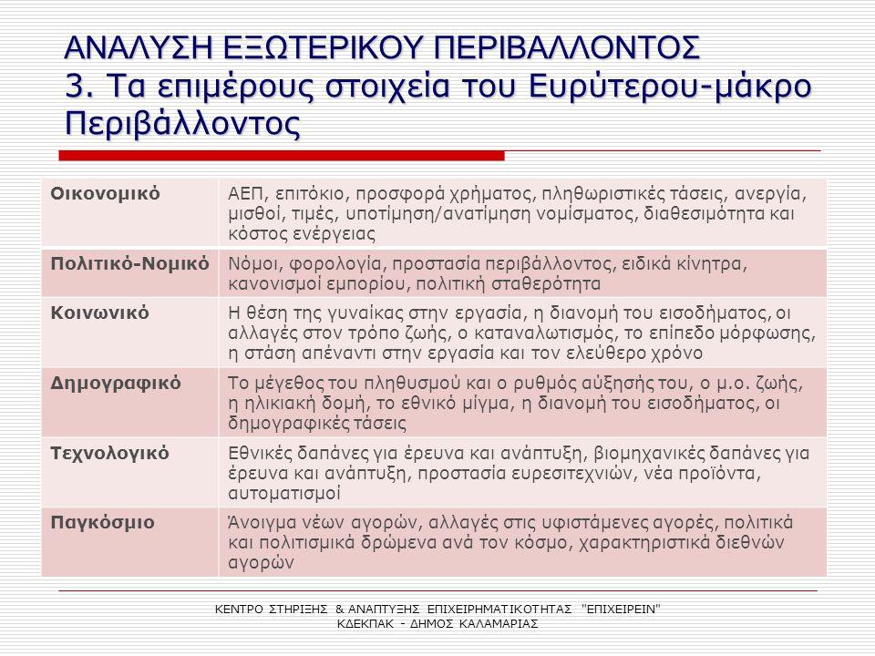 ΑΝΑΛΥΣΗ ΕΞΩΤΕΡΙΚΟΥ ΠΕΡΙΒΑΛΛΟΝΤΟΣ 3