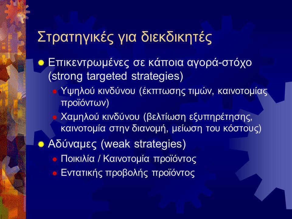 Στρατηγικές για διεκδικητές