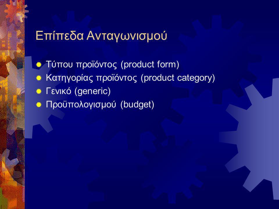Επίπεδα Ανταγωνισμού Τύπου προϊόντος (product form)