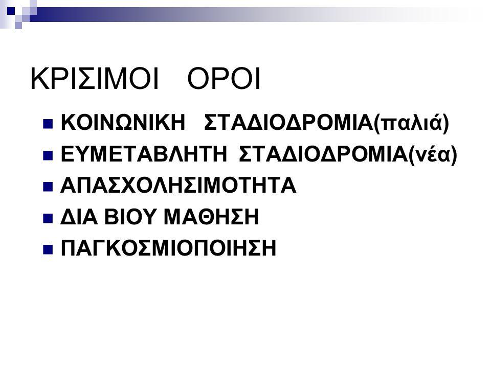 ΚΡΙΣΙΜΟΙ ΟΡΟΙ ΚΟΙΝΩΝΙΚΗ ΣΤΑΔΙΟΔΡΟΜΙΑ(παλιά)