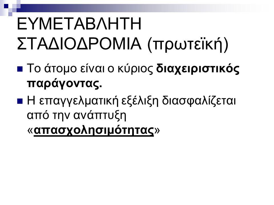 ΕΥΜΕΤΑΒΛΗΤΗ ΣΤΑΔΙΟΔΡΟΜΙΑ (πρωτεϊκή)