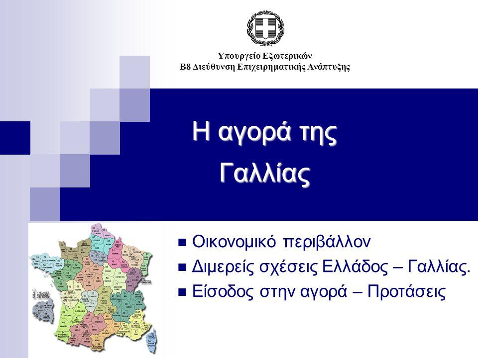 Β8 Διεύθυνση Επιχειρηματικής Ανάπτυξης